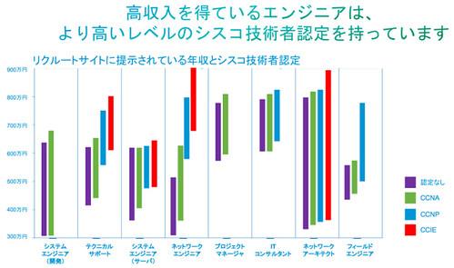 2013-JapanSalarySurvey.pdf 2015-01-13 15-13-06