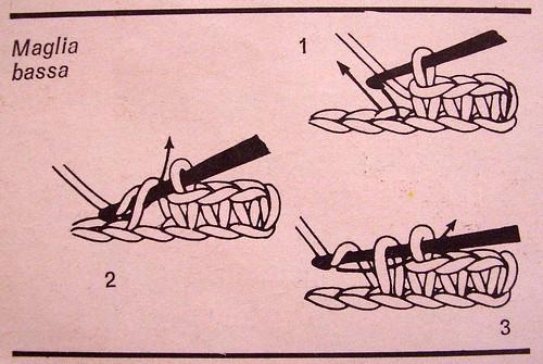 3. maglia bassa