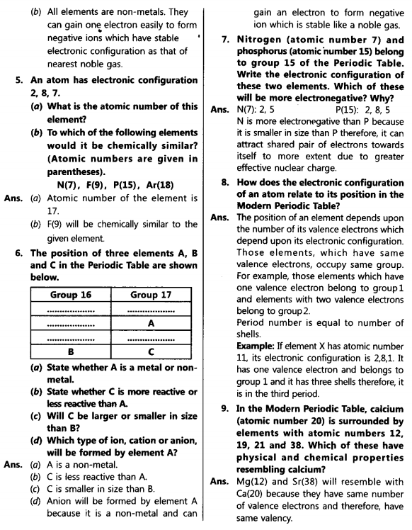 NCERT Solutions for Class 10th Science Chapter 5_3