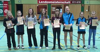 06./07.12.2014 Landesmeisterschaft U11 - U19 Peine