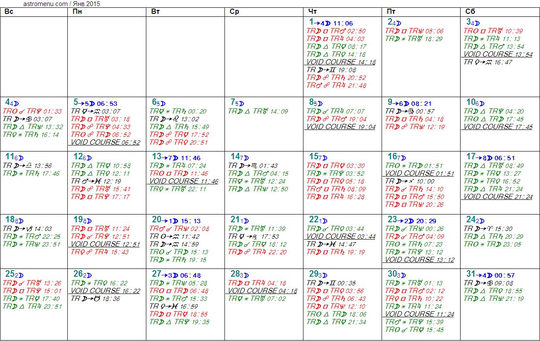 Астрологический календарь на ЯНВАРЬ 2015. Аспекты планет, ингрессии в знаки, фазы Луны и Луна без курса