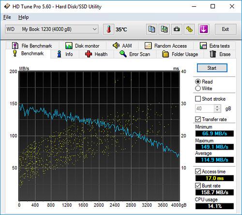 ทดสอบความเร็วในการอ่านข้อมูลด้วย HD Tune Pro