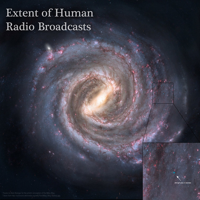 radiohumana