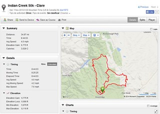 Indian Creek Fifties Garmin Results and Map