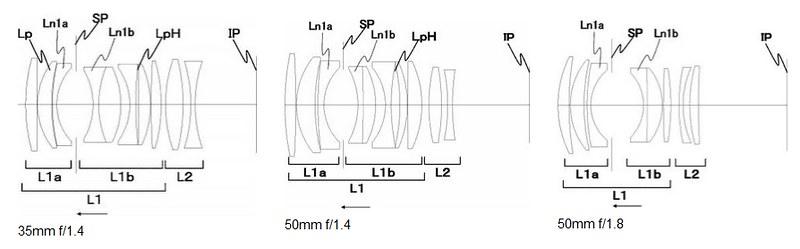 Запатентованные схемы светосильных объективов Canon EF-M