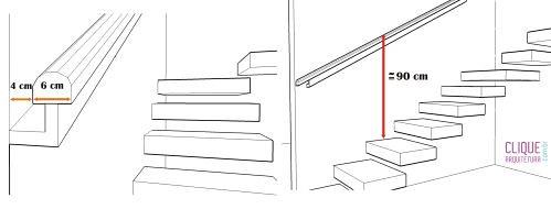 Como elegir el pasamanos correcto para tu escalera - Medidas de escaleras ...
