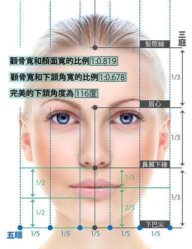 U臉變V臉 萊佳形象美學診所賴慶鴻醫師找回我的下巴 (2)