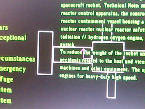 Mars Key Techniques/Fangruida