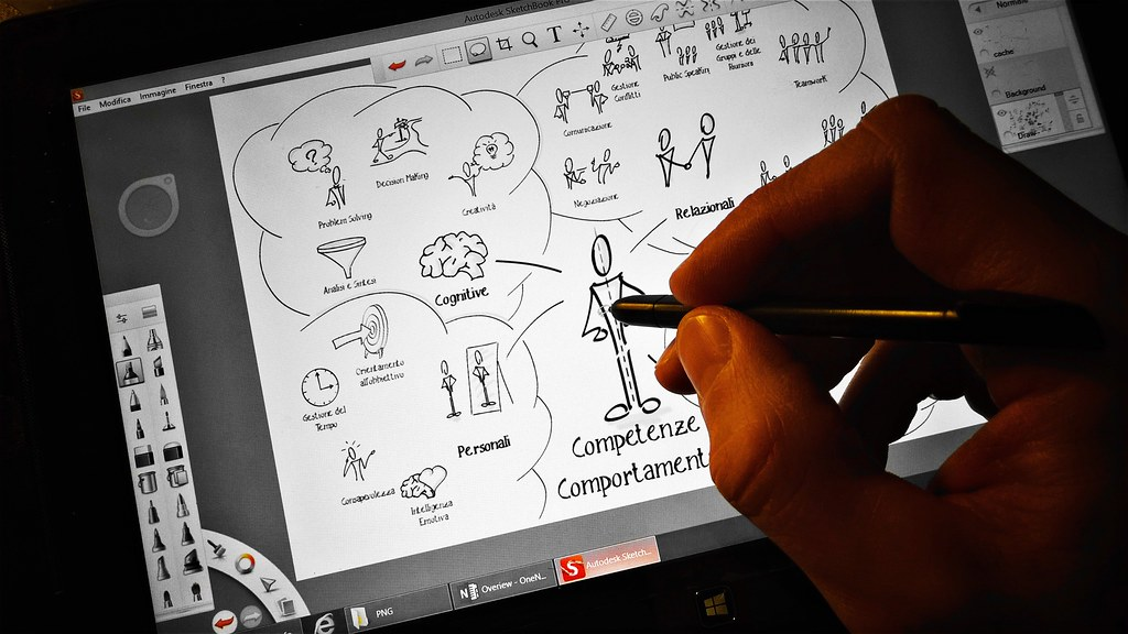 Soft Skills Sketchnote