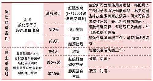 高雄醫美推薦_高雄美妍醫美_新嫁娘的婚禮記事 (6)
