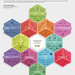 Collaborative Economy Honeycomb 2.0 (Dec 2014) by jeremiah_owyang