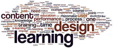 Word cloud of my blogging year