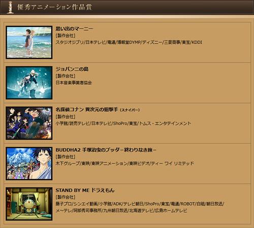 150115(2) -《STAND BY ME 哆啦A夢》《回憶中的瑪妮》等5部劇場版將角逐「日本奧斯卡」最佳動畫長片!