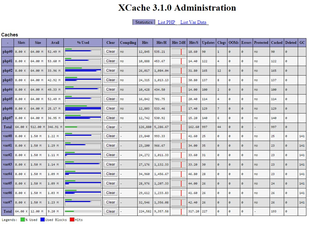 solved] XCache not working... | LiteSpeed Support Forums