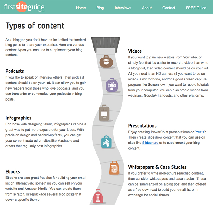 content formats you may want to develop