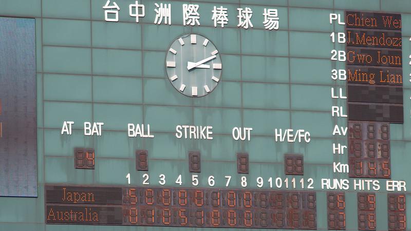 世界杯21U 差點翻船的日本隊