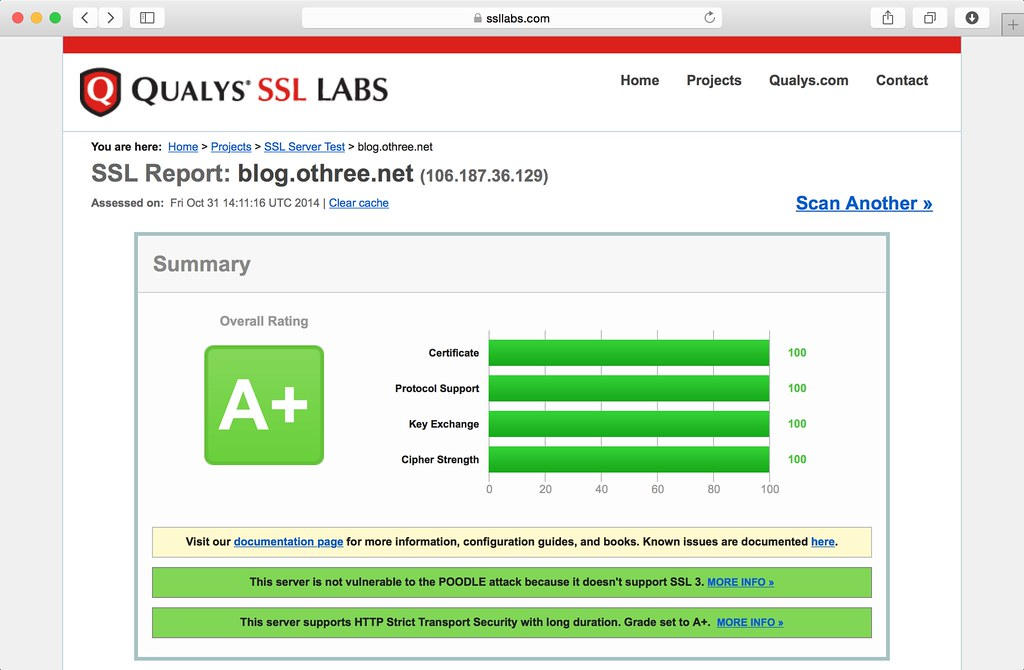 SSL Lab test