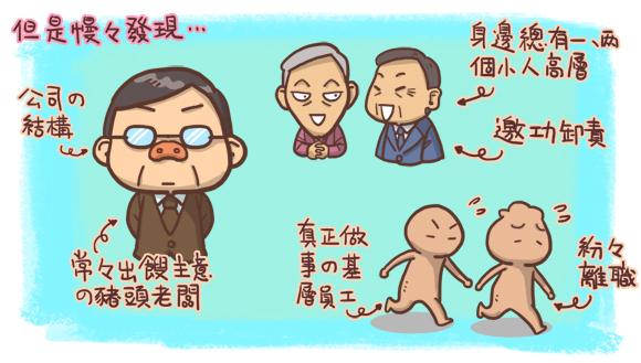 香港人在台灣工作2