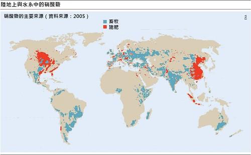 全球陸地與水域中的硝酸鹽。
