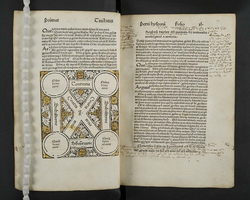 Woodcut diagram and manuscript annotations in Lambertus de Monte: Copulata tractatuum Petri Hispani et parvorum logicalium ...
