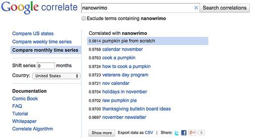 Nanowrimo == Pumpkin Pie