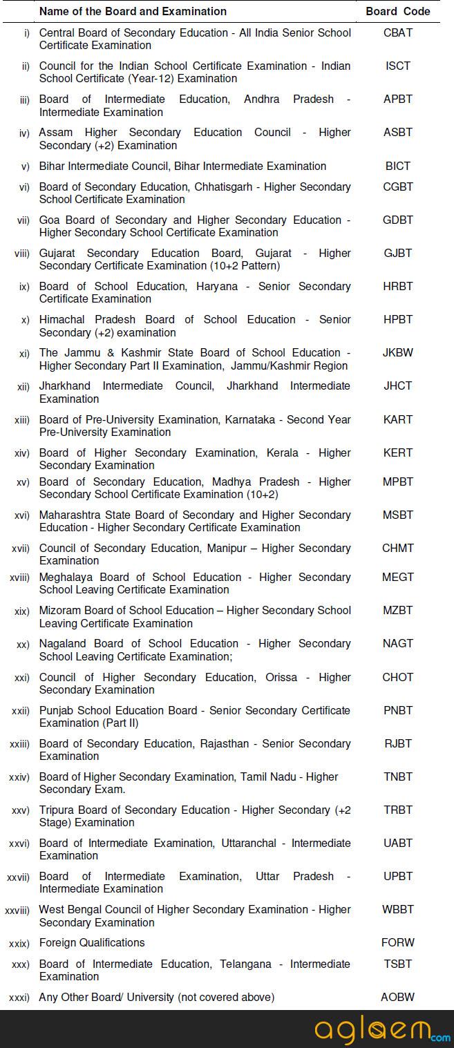 BITSAT 2015 Application Form Board Codes