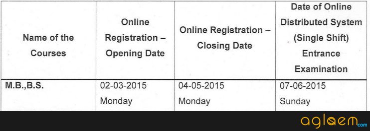 JIPMER MBBS 2015 Notification