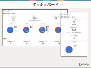 アンサー管理画面 at 管理画面チラ見せナイト#2.026