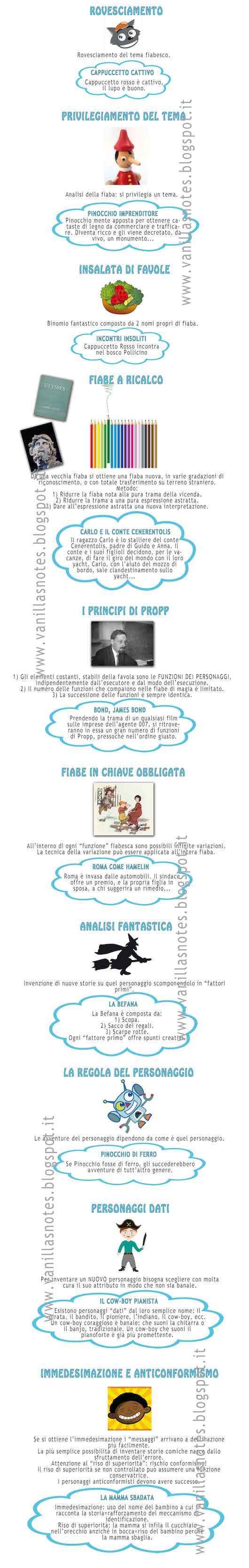 Gianni-Rodari-Grammatica-della-fantasia-Parte-2-2