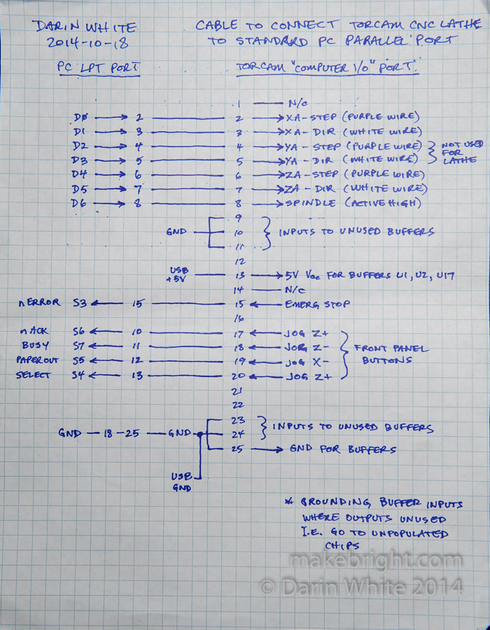 TORCAM_z-axis_problem-2