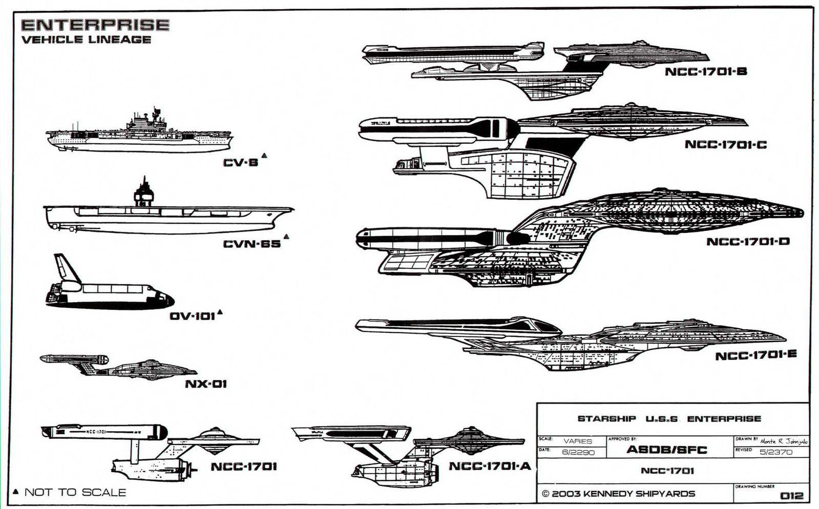 The Amazo Effect: Ships Of the Line II: The Blueprints Of Star Trek ...