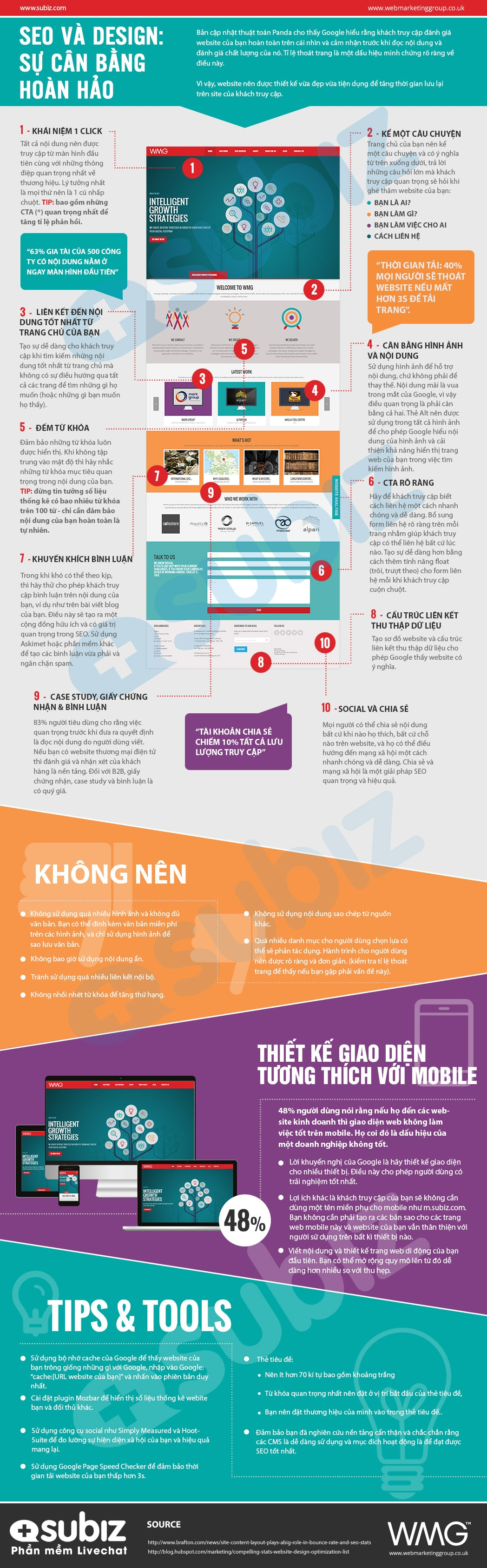 Infographic - SEO và Design
