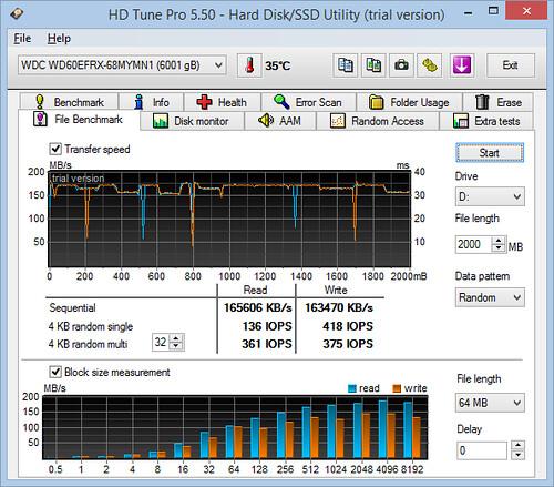 File Benchmark ด้วย HD Tunr Pro 5.50