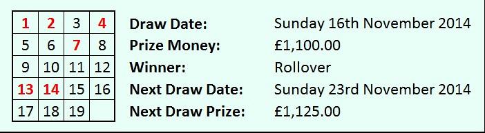Lottery 161114