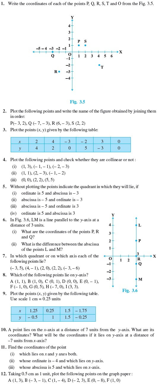 Class 9 Important Questions for Maths – Coordinate Geometry
