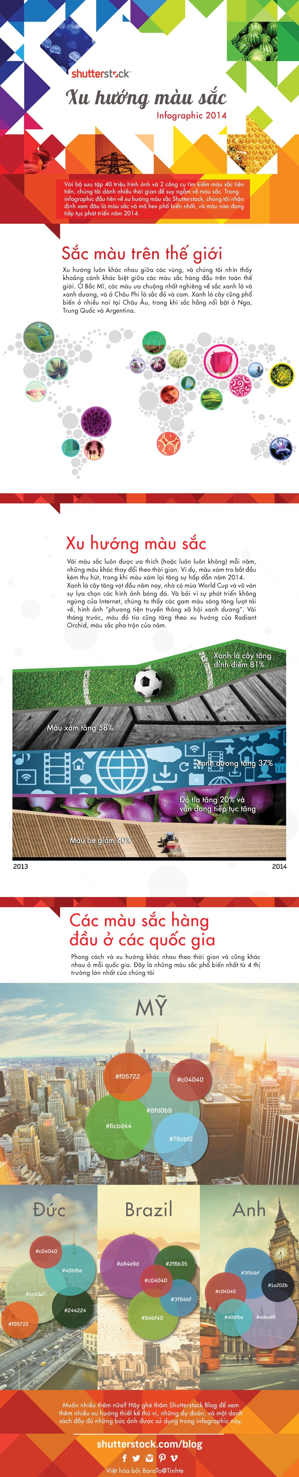 Infographic - Màu Sắc Thiết Kế Chủ Đạo của năm 2014