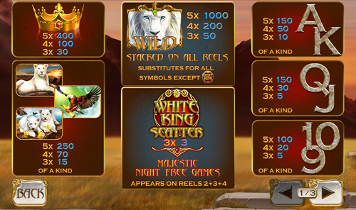 free White King slot payout