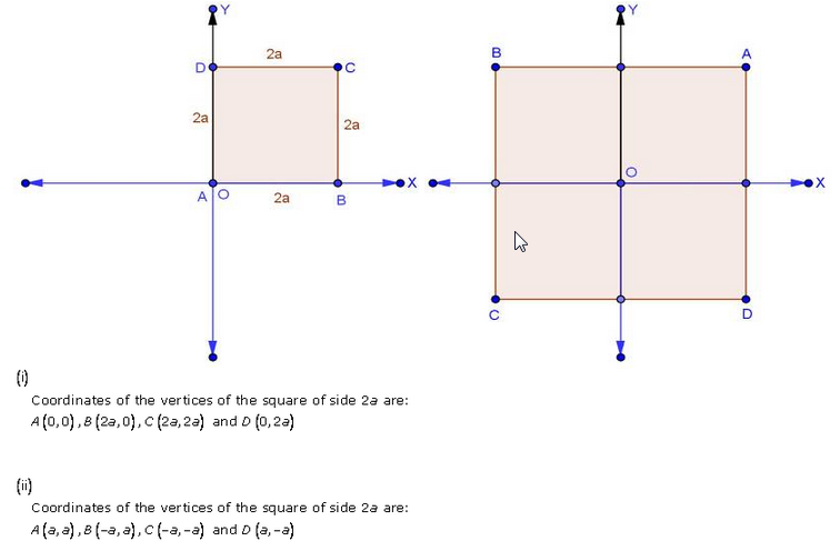 RD-Sharma-class 10-Solutions-Chapter-14-Coordinate Gometry-Ex-14.1-Q2