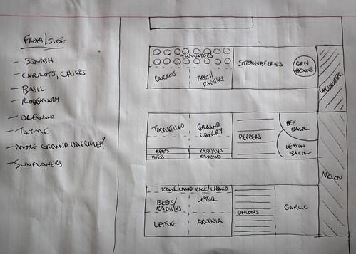 20140104. Garden planning, v.2015.