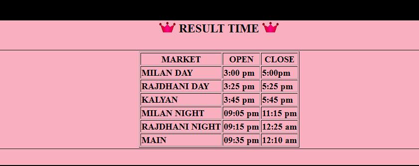 result | matkaindia net get matka chart we offer satta matka