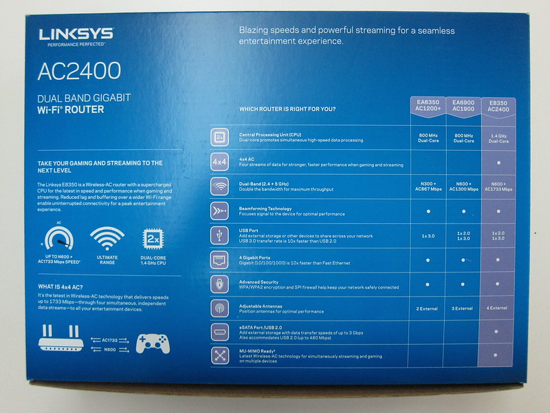 Linksys E8350 - Box Back