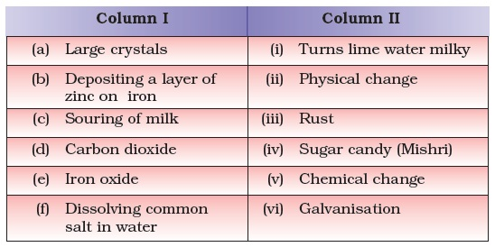 Class 7 Important Questions for Science – Physical and Chemical ...