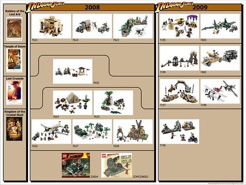 Adventurers Timeline BETA2 2008
