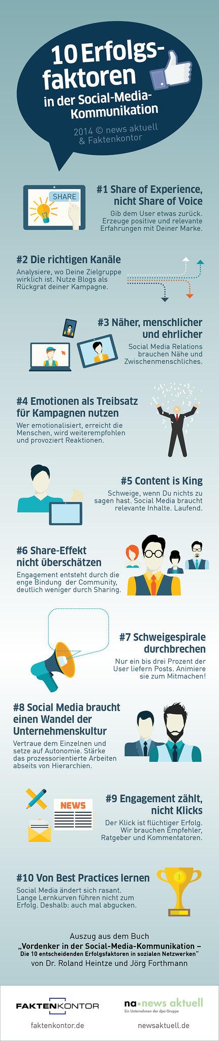 Die zehn wichtigsten Faktoren für Erfolg in Social Media