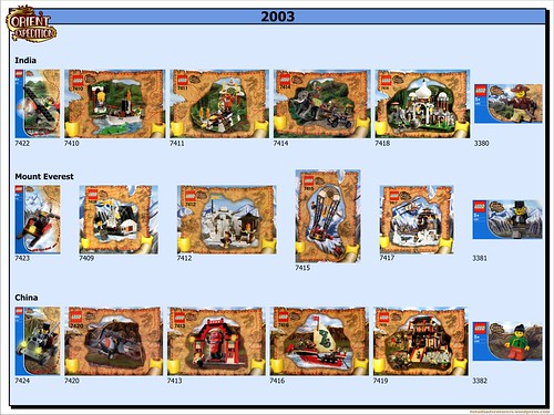 Adventurers Timeline BETA2 2003