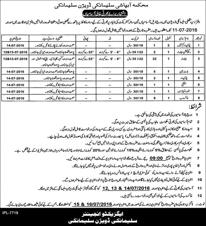 Irrigation Department Basic Scale Jobs