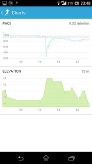 20141027_RunKeeper(Walking)charts