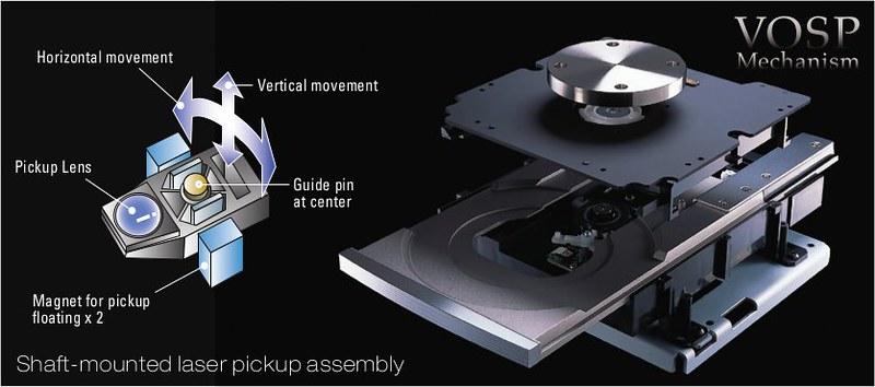 Esoteric VOSP Mechanism