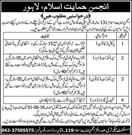 Anjuman Himyat-e-Islam Lahore Jobs