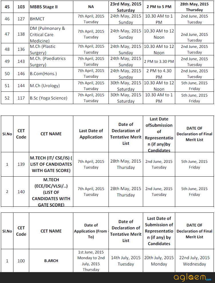 IPU CET 2015 Schedule of Exam (All Courses) and Last Dates of Application Form   ipu cet  Image